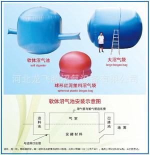 метан, метан бассейн программного обеспечения поставок оборудования (карта)