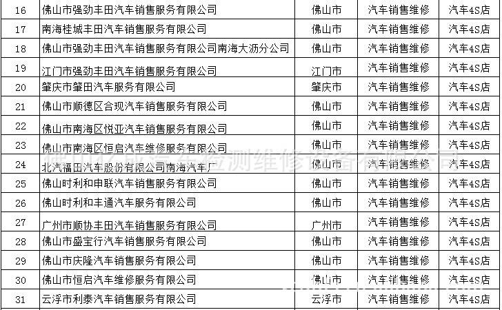 广东最大专业的汽保公司供应汽车维修专用设备工具螺杆式空压机图片_37