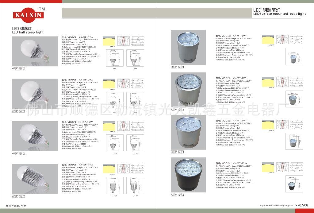 2013年凱鑫電器新款LED燈具產品圖冊