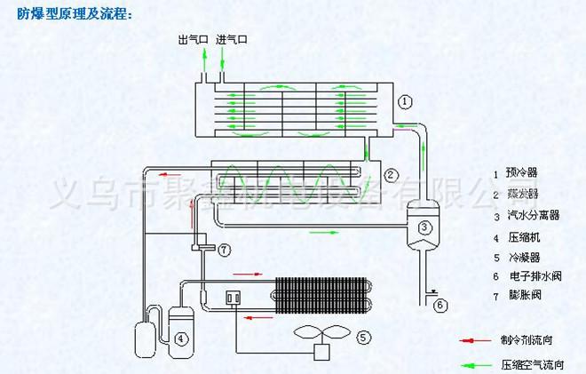 220v冷干机控制电路图