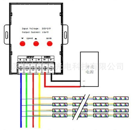 4 ,七彩 led 全彩防水外露灯串是共正极,控制器控制负极.