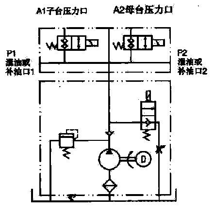 液压机械与元件 液压系统 供应【江苏扬州】大剪升降机用动力单元厂家图片