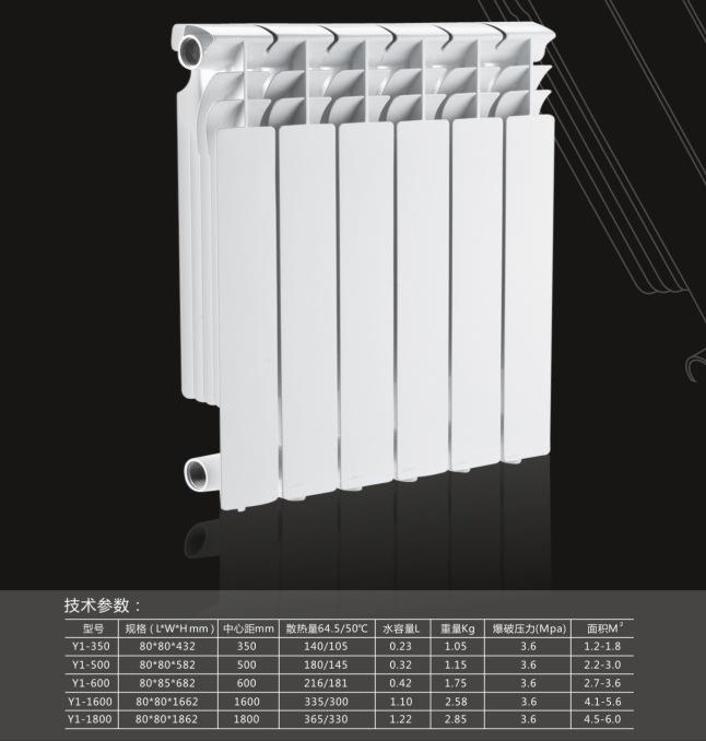 暖通店必备产品:高压铸铝暖气片,【意斯暖集团】