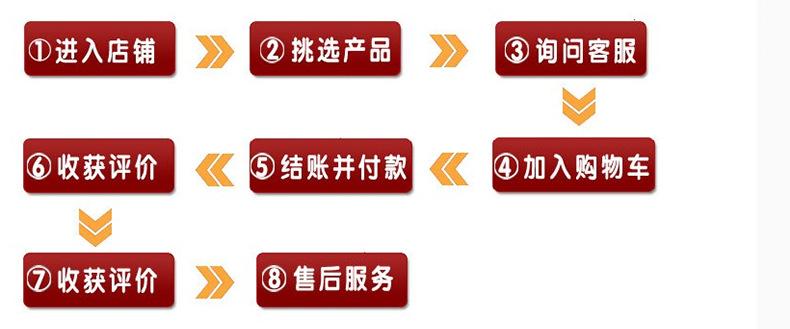 供应冷压接线端子 接线端子图片_19