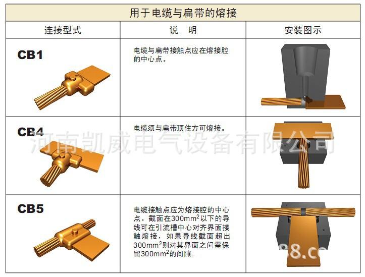 铜绞线与扁带焊接
